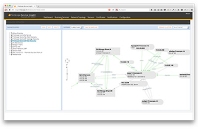 FireScope Discovery and Dependency Mapping